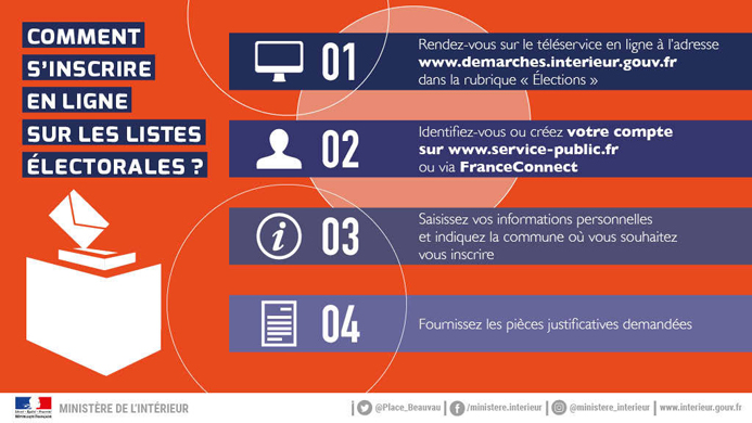 Elections-municipales-2020-07